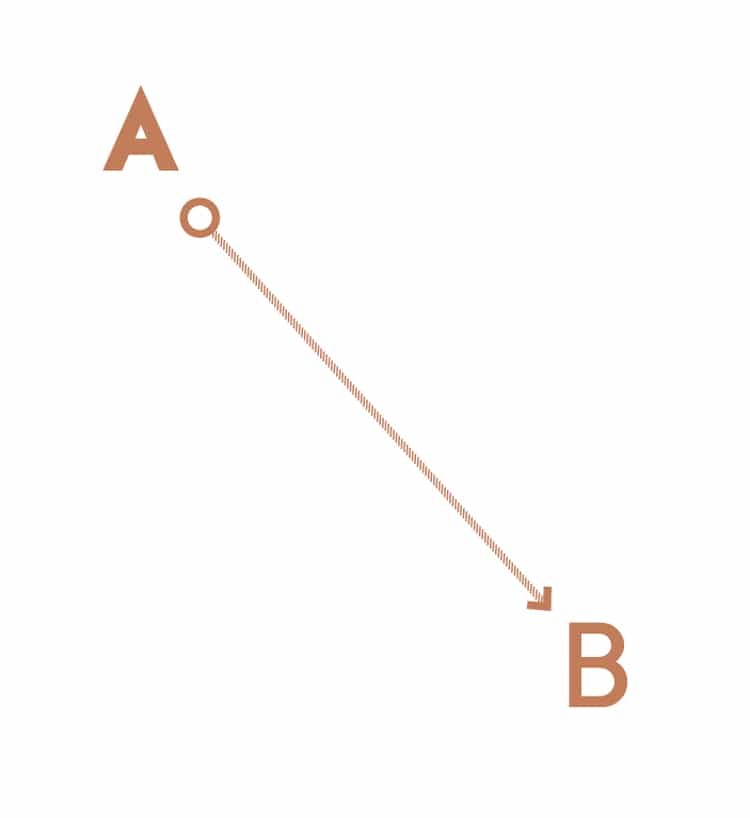 indesign arrows stroke arrowhead