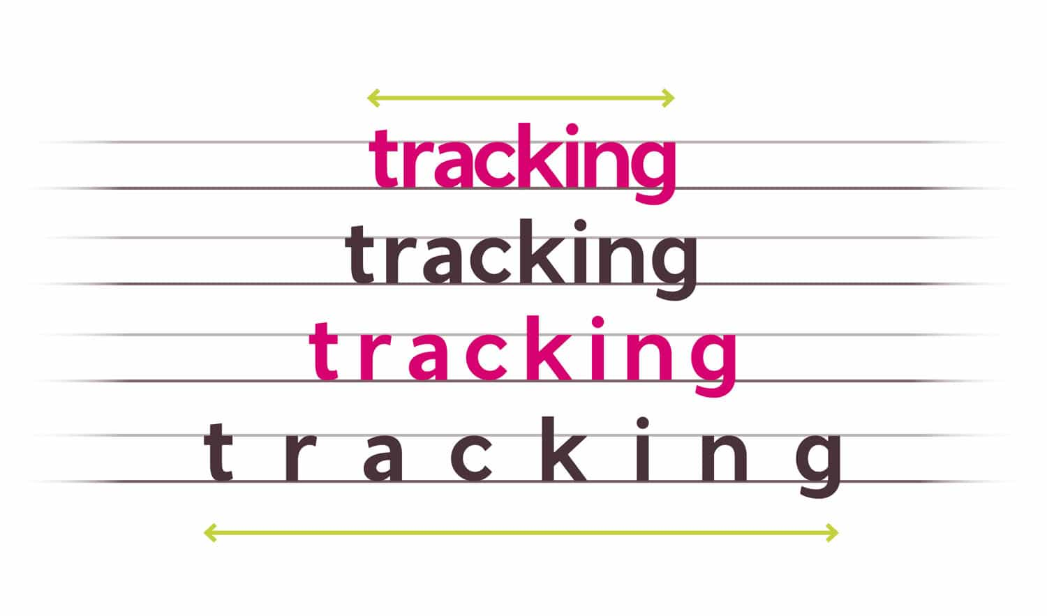 a quick guide to tracking  letter
